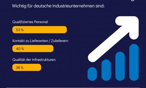 HR-Strategie ist entscheidender Faktor für Erfolg deutscher Industrieunternehmen