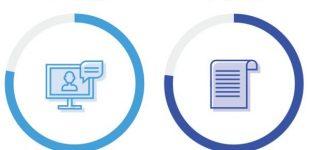 Case Studies schreiben – Tipps und Anleitungen
