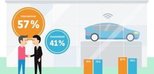 Automobilbarometer 2017  – Technologieboom beeinflusst Nachfrage im Automarkt