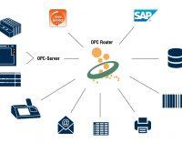 Mit dem inray OPC Router Prozesse digitalisieren
