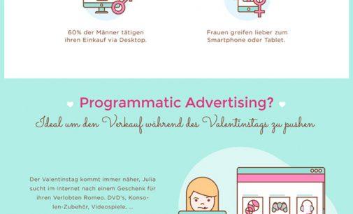 Infografik: Online-Kaufverhalten zum Valentinstag in Deutschland