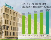 DATEV im Trend der digitalen Transformation