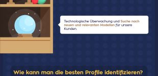 Infografik: Traumjob Data Scientist im Programmatic