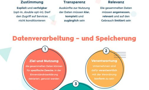 Infografik: Online Marketing nach der EU-DSGVO