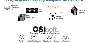 OSIsoft arbeitet zusammen mit Amazon Web Services an der Beschleunigung industrieller Analytik