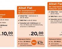 Aufgewertete congstar Allnet Flat Tarife mit 50 Mbit/s Highspeed Option