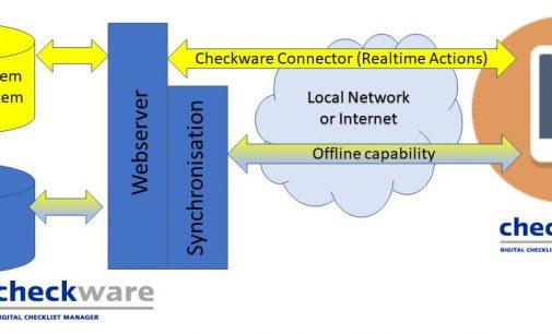 Elektronische Checklisten für Industrie 4.0: Noch mehr Daten austauschen