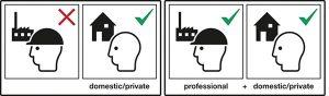 Auch neue Symbole sind Bestandteil des neuen Teil 3 der DIN EN 131.