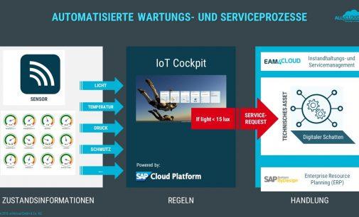 SAP-Partner all4cloud: Wenn die Maschine den Service anruft