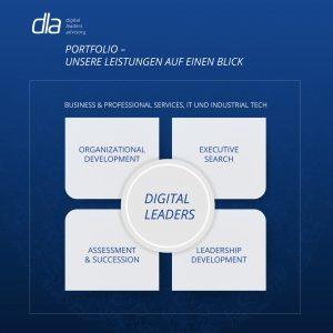 Das dla Leistungsportfolio auf einen Blick (© dla Digital Leaders Advisory)