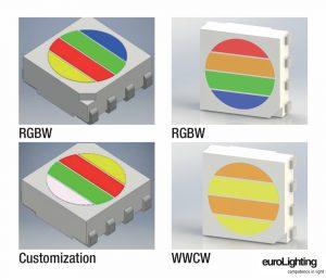 Die 4-Farben-LED in einem Gehäuse von Allix ist in RGBW und WWCW bei euroLighting erhältlich.
