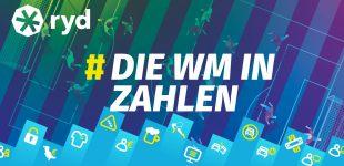 Die erste dynamische WM-Infografik – eine Initiative von ryd