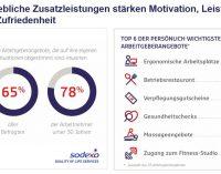 Vortrag von Sodexo beim bpa-Kolloquium Der Weg zum attraktiven Arbeitgeber