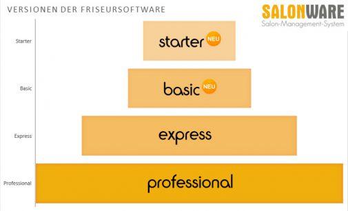 Kassensystem für Friseursalons ab 19 Euro – SALONWARE für Einsteiger