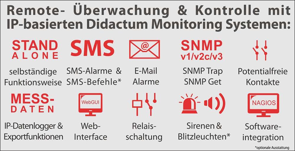 IT Alarmsysteme zur Überwachung von Rechenzentrum und Serverraum