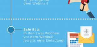 Einladungsmanagement für Webinare