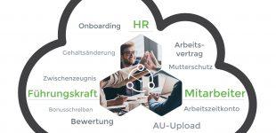 Collaboration – die Arbeitswelt der Zukunft