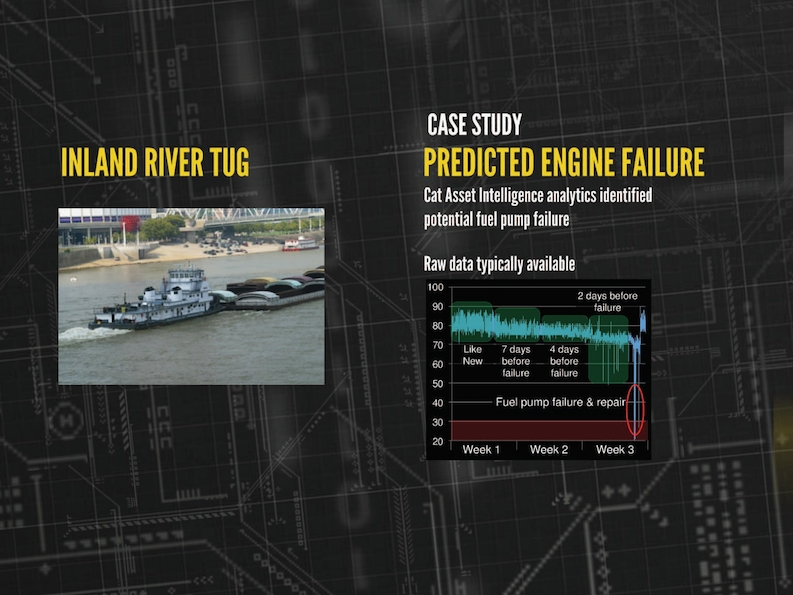 Die Cat Asset Intelligence Platform sammelt mithilfe des PI-Systems Sensordaten von Kraftstoffpumpen