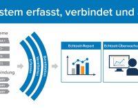 Zentrale Datendrehscheibe für die Digitalisierung bei Voith: OnCumulus.Platform powered by OSIsoft PI