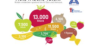 """""""Mobile Aktion Ernährung und Bewegung"""" mit rund 10.000 teilnehmenden Kindern ein voller Erfolg"""