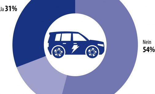 Autokäufer wollen gutes Preis-Leistungsverhältnis und Zuverlässigkeit