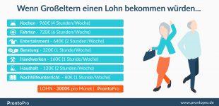 Das Monatsgehalt für Großeltern ist 3.000 Euro