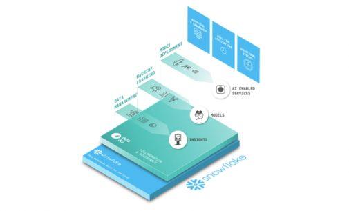 Cloud Enterpise KI: Dataiku und Snowflake werden Partner