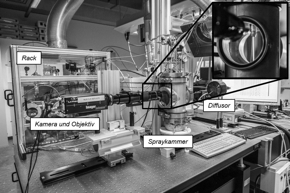 Ansicht des Zerstäuberdüsen-Teststands und Detailaufnahme von Düse und Spray in der Spraykammer.