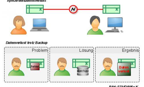 EDVDAM warnt vor Datenproblemen im Homeoffice