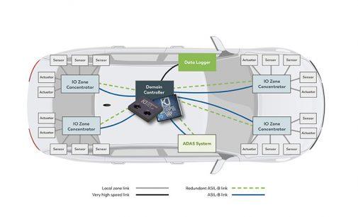 Neuer KD9351 FOT senkt Kosten für Gigabit-Konnektivität