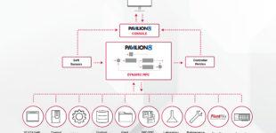 Kooperation von Tetra Pak und Rockwell Automation zum Ausbau der Performance für Pulverhersteller