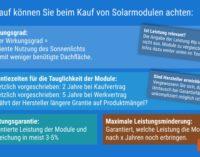 Ratgeber: Passende Solarmodule für Ihre Photovoltaikanlage