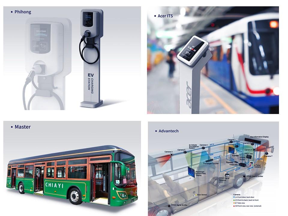 Kostenloses Sourcing mit der Lieferkette für intelligente Fahrzeuge