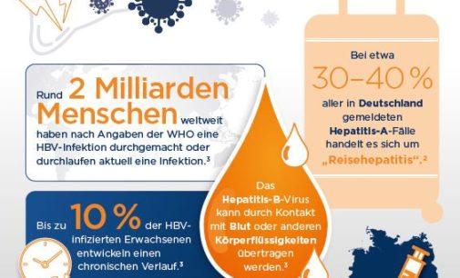 Welt-Hepatitis-Tag 2021:  Leberentzündungen Hepatitis A und B durch Impfung vermeidbar