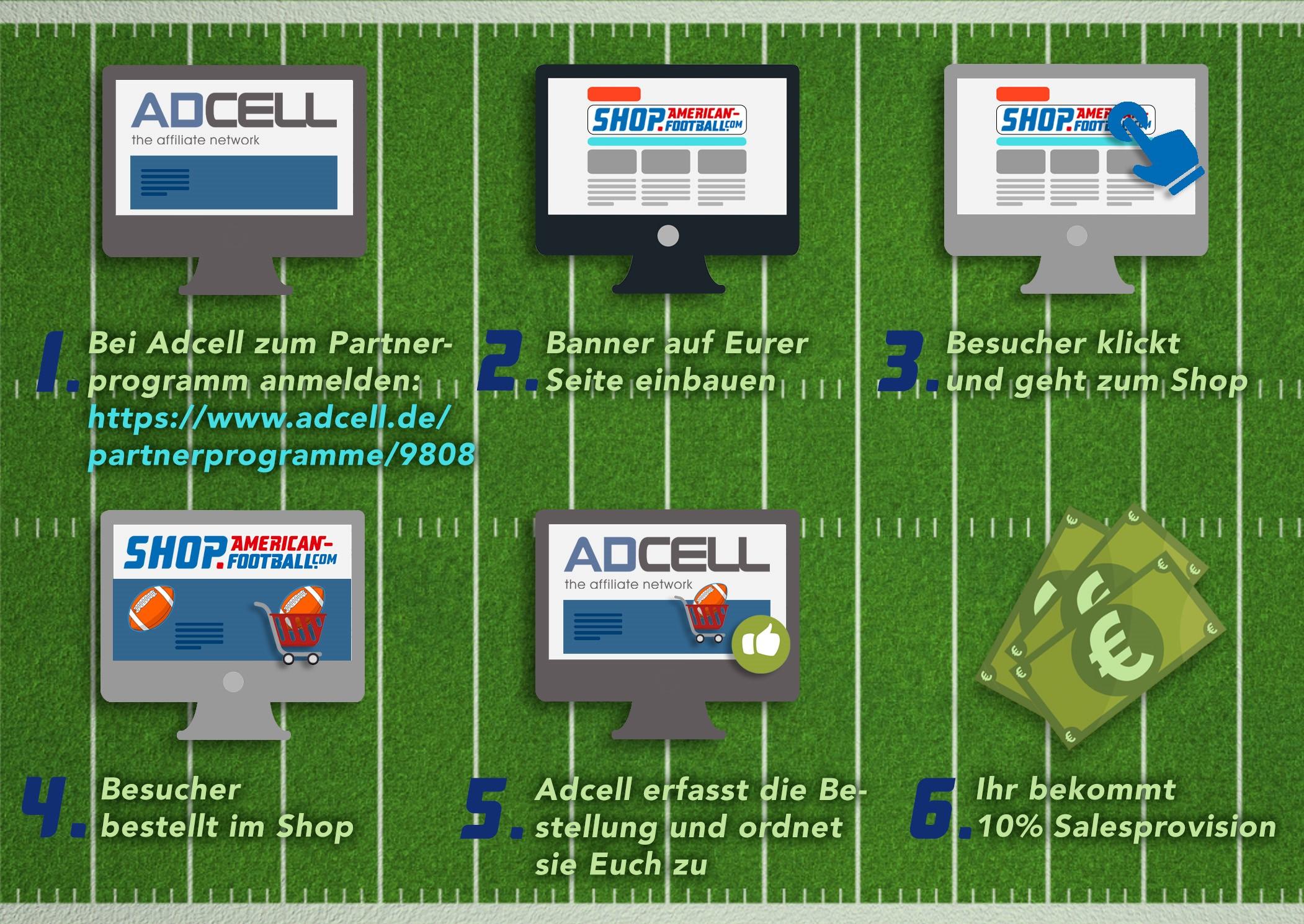So einfach funktioniert das Partnerporgramm mit Adcell und shop.american-football.com